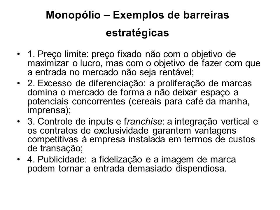Demanda e Receita Marginal do Monopolista