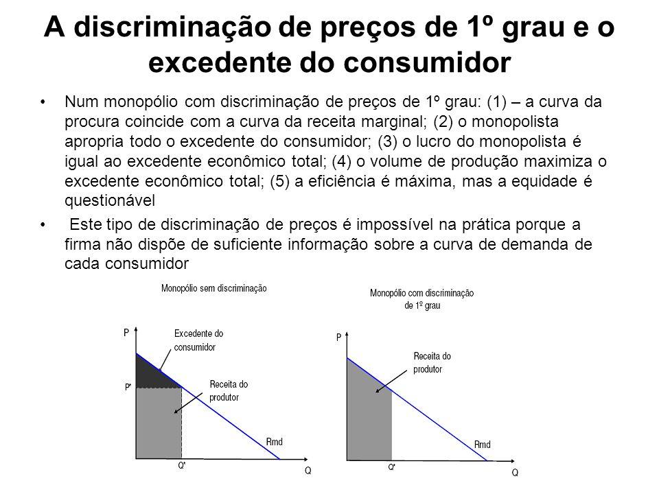 A discriminação de preços de 2º grau A discriminação de preços de 2º grau consiste na venda de cada conjunto (ou lote) de unidades a um preço específico.