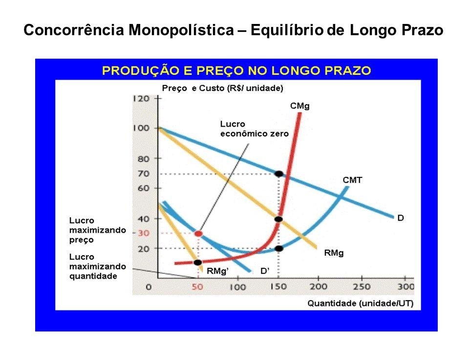 6) Modelos de Oligopólio