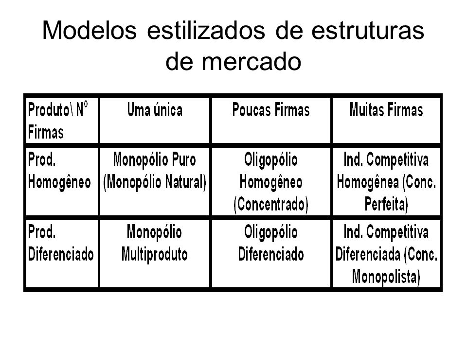 Tipologia de Estruturas Industriais - Elementos de Estrutura