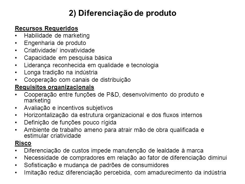 3) Enfoque ou nicho Recursos Requeridos Combinação de políticas acima dirigidas para uma meta estratégica em particular Requisitos organizacionais Combinação de políticas acima dirigidas para uma meta estratégica em particular Risco Eliminação de vantagens de custo para atender mercado estreito devido a ampliação do diferencial de custos Anulação da vantagem de diferenciação proporcionada pelo enfoque Diferenças entre produtos e serviços pretendidos pelo alvo estratégico e o mercado se reduzem Concorrentes encontram sub-mercados dentro do alvo estratégico e desfocalizam empresa