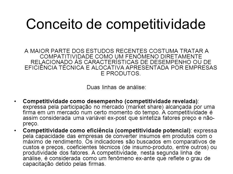 Entretanto, ambos os conceitos de competitividade – desempenho ou eficiência – apresentam limitações por serem estáticos, analisando apenas o comportamento passado dos indicadores, sem elucidar as relações causais que mantêm com a evolução da competitividade.