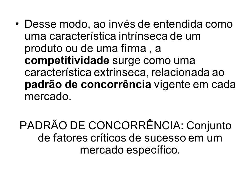 Padrões de concorrência, São influenciados pelas características estruturais e comportamentais do ambiente competitivo da empresa, sejam as referentes ao seu setor/mercado de atuação, sejam as relacionadas ao próprio sistema econômico.