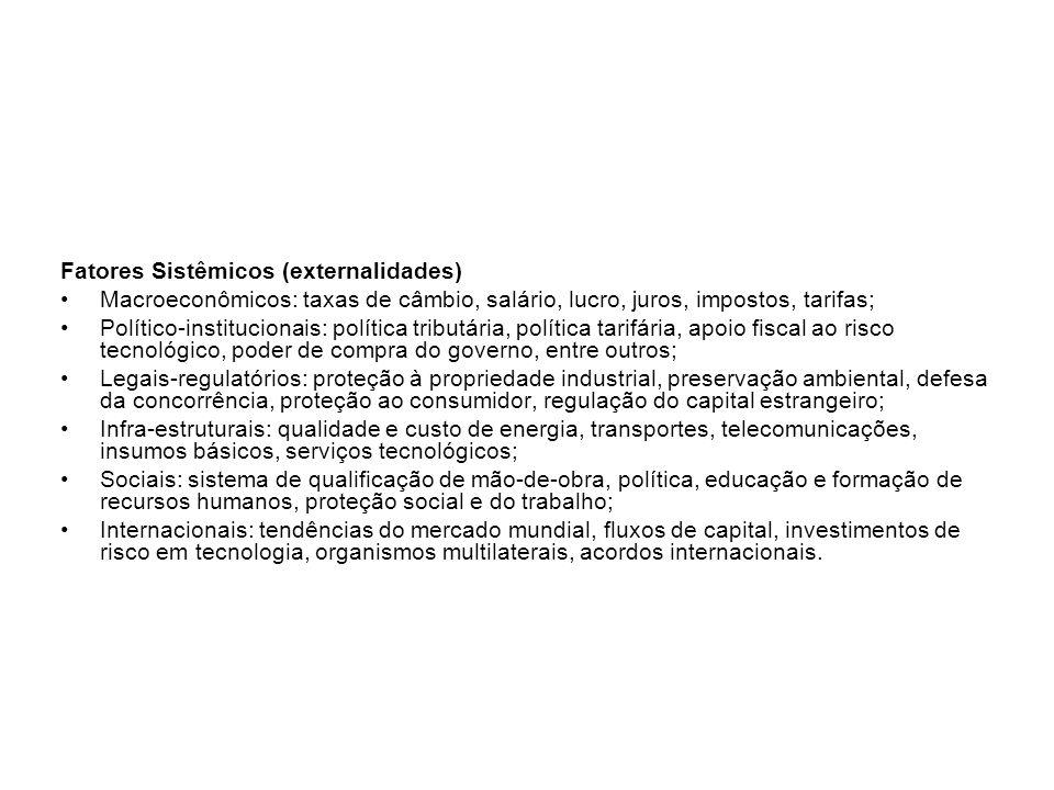 Fatores Sistêmicos (externalidades) Macroeconômicos: taxas de câmbio, salário, lucro, juros, impostos, tarifas; Político-institucionais: política trib