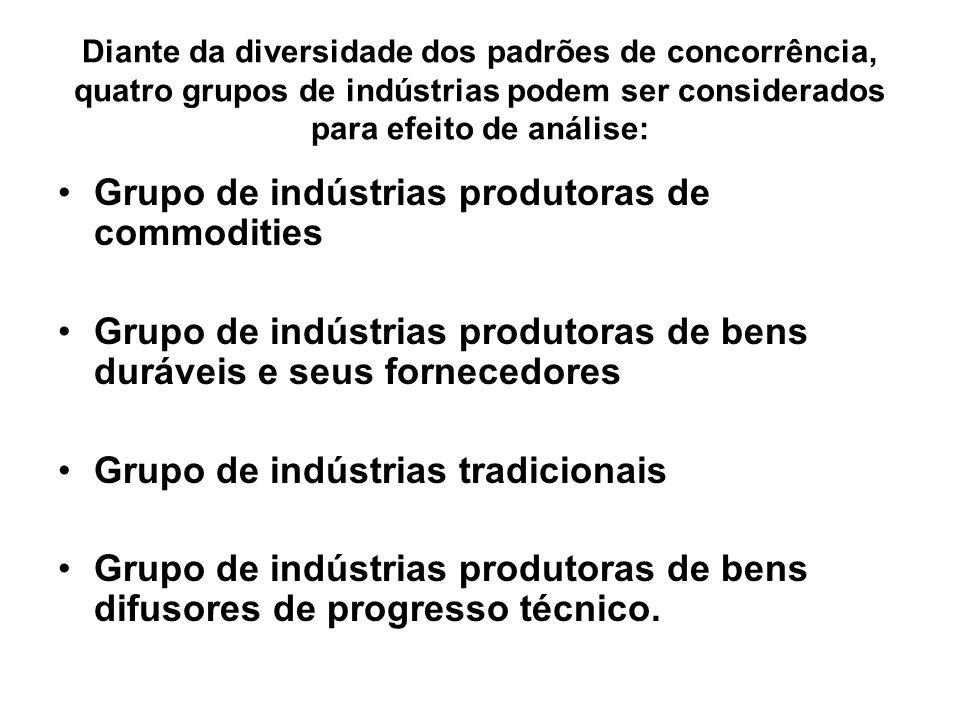 Diante da diversidade dos padrões de concorrência, quatro grupos de indústrias podem ser considerados para efeito de análise: Grupo de indústrias prod
