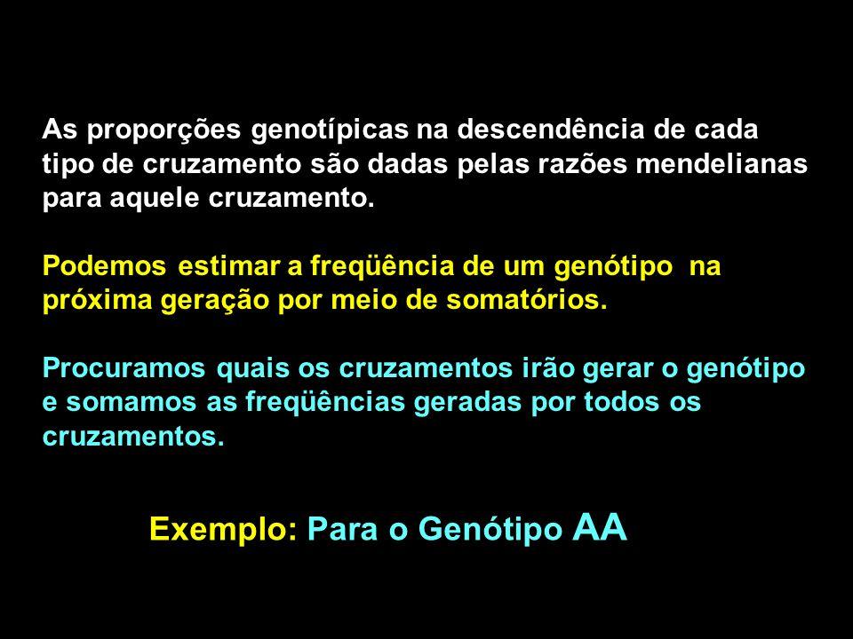 As proporções genotípicas na descendência de cada tipo de cruzamento são dadas pelas razões mendelianas para aquele cruzamento. Podemos estimar a freq