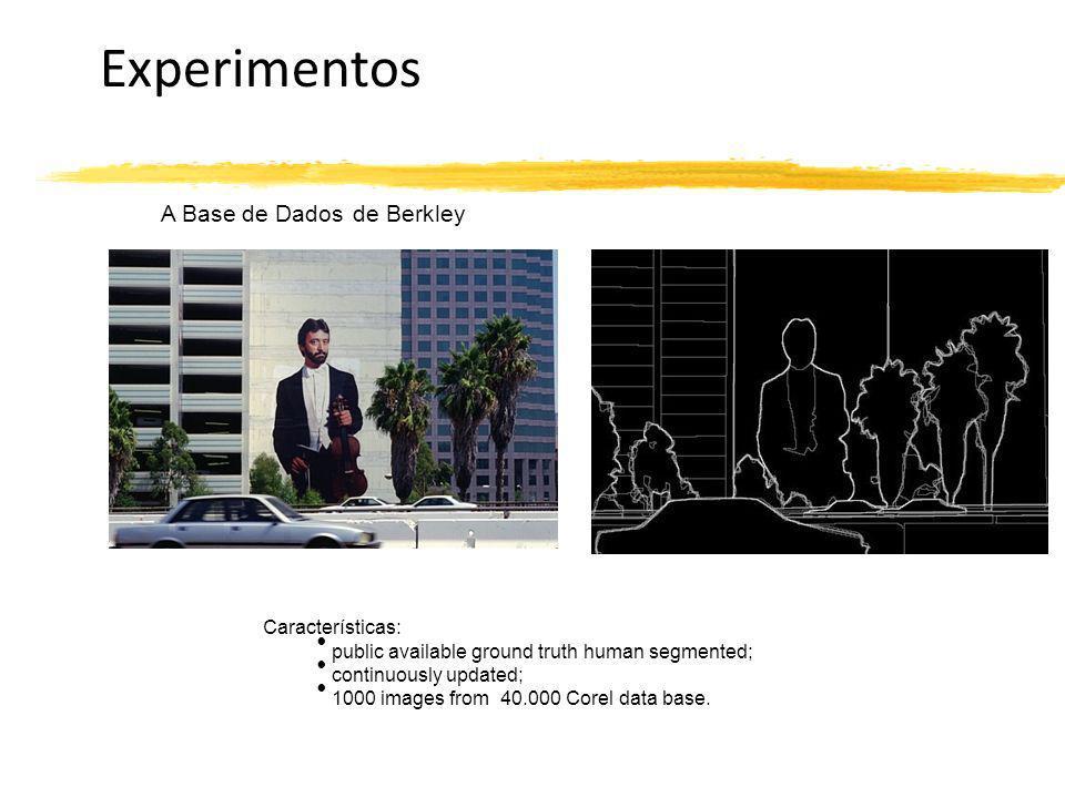 Experimentos A Base de Dados de Berkley Características: public available ground truth human segmented; continuously updated; 1000 images from 40.000