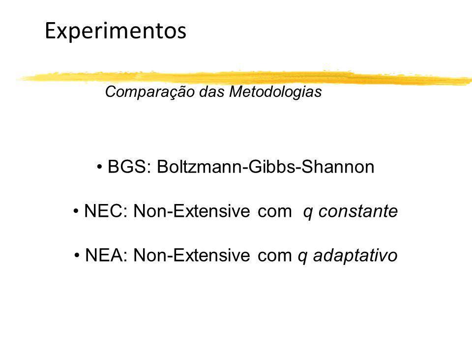 Experimentos Comparação das Metodologias BGS: Boltzmann-Gibbs-Shannon NEC: Non-Extensive com q constante NEA: Non-Extensive com q adaptativo