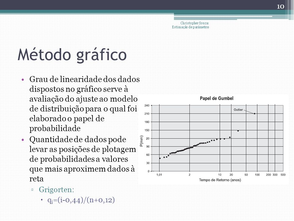 Método gráfico Grau de linearidade dos dados dispostos no gráfico serve à avaliação do ajuste ao modelo de distribuição para o qual foi elaborado o papel de probabilidade Quantidade de dados pode levar as posições de plotagem de probabilidades a valores que mais aproximem dados à reta Grigorten: q i =(i-0,44)/(n+0,12) Christopher Souza: Estimação de parâmetros 10