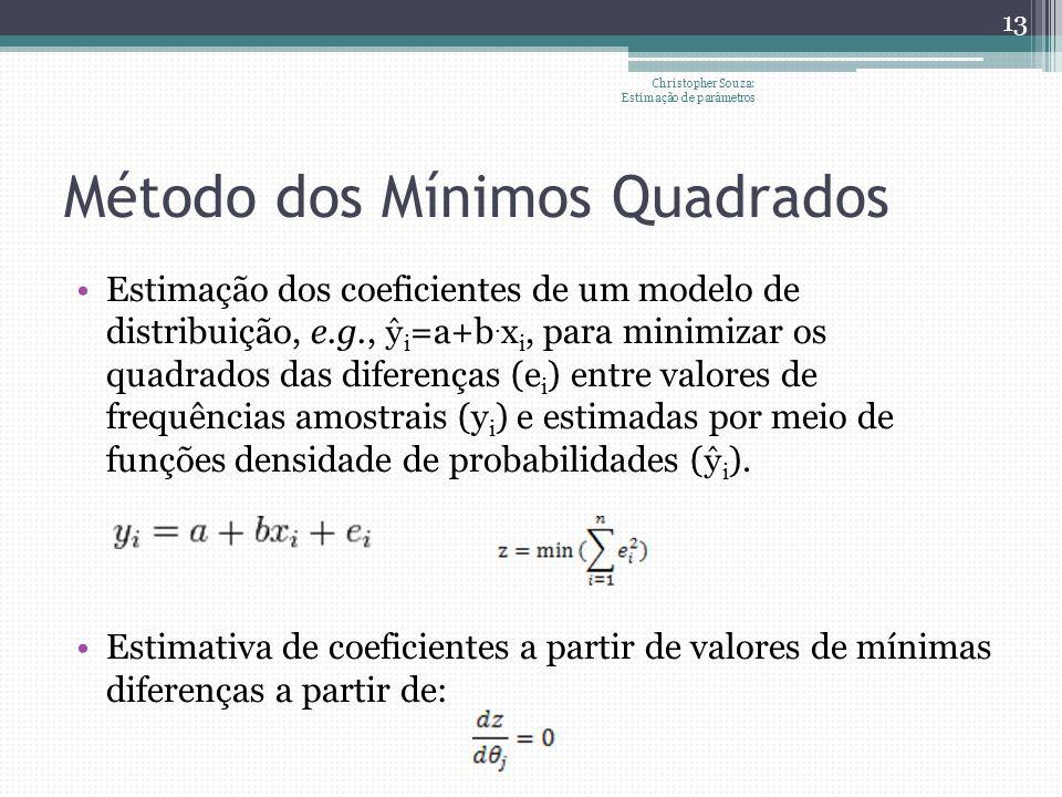 Método dos Mínimos Quadrados Estimação dos coeficientes de um modelo de distribuição, e.g., ŷ i =a+b. x i, para minimizar os quadrados das diferenças