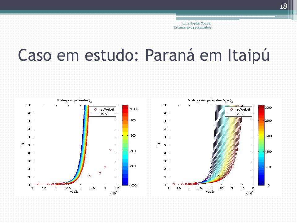 Caso em estudo: Paraná em Itaipú Christopher Souza: Estimação de parâmetros 18
