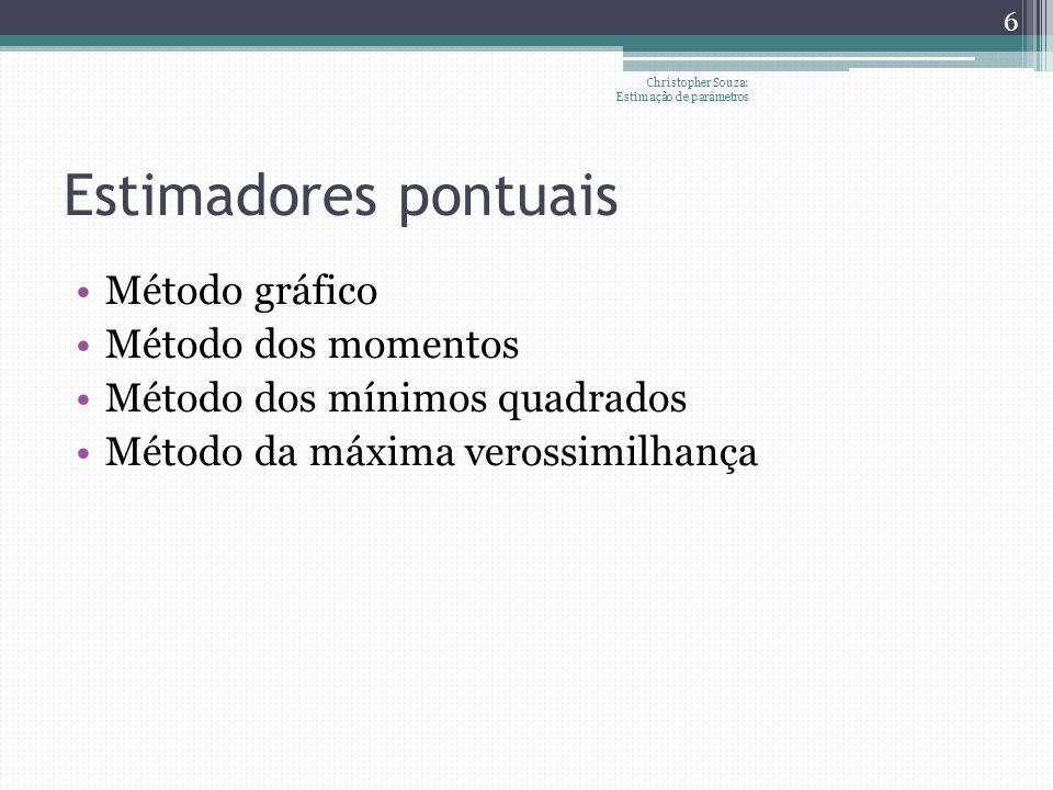 Estimadores pontuais Método gráfico Método dos momentos Método dos mínimos quadrados Método da máxima verossimilhança Christopher Souza: Estimação de