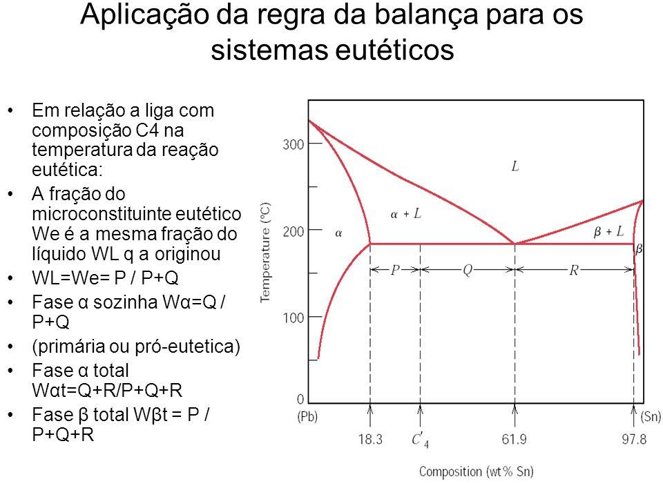 Aplicação da regra da balança para os sistemas eutéticos Em relação a liga com composição C4 na temperatura da reação eutética: A fração do microconst