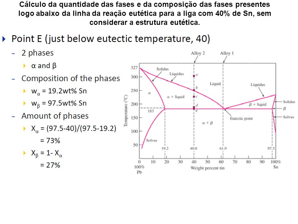 Cálculo da quantidade das fases e da composição das fases presentes logo abaixo da linha da reação eutética para a liga com 40% de Sn, sem considerar