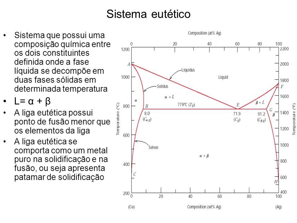 Sistema eutético Sistema que possui uma composição química entre os dois constituintes definida onde a fase líquida se decompõe em duas fases sólidas