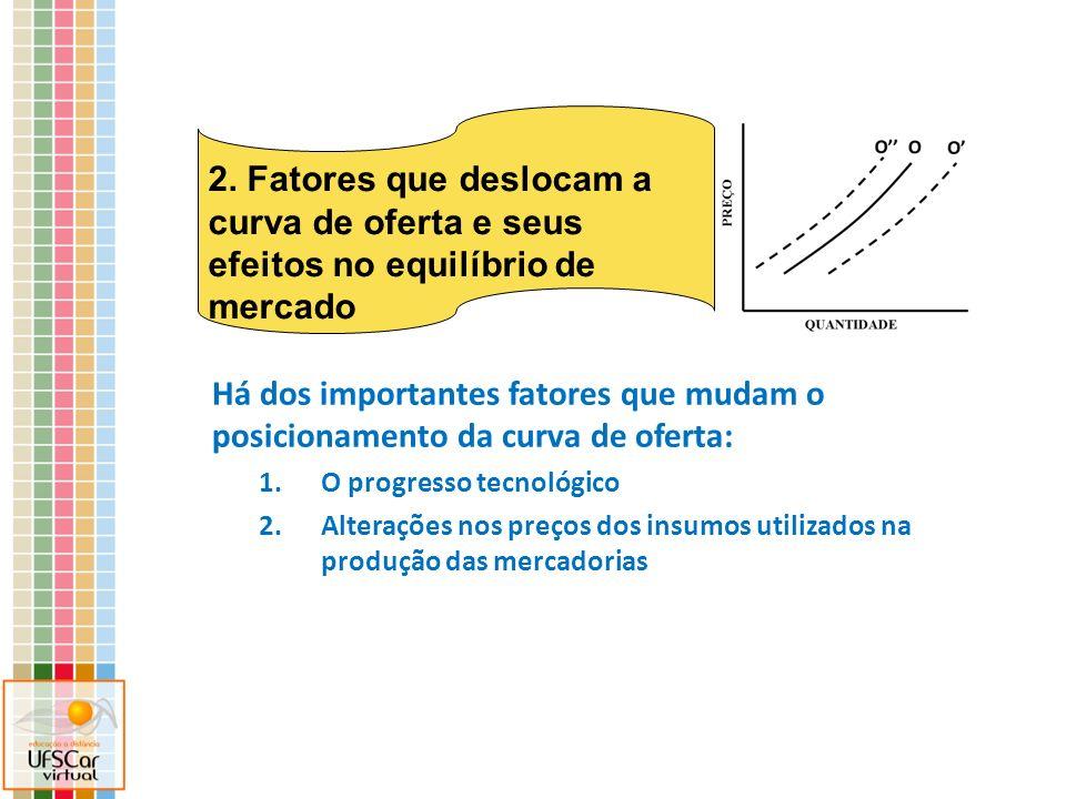 2. Fatores que deslocam a curva de oferta e seus efeitos no equilíbrio de mercado Há dos importantes fatores que mudam o posicionamento da curva de of