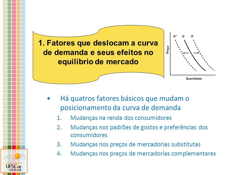 Há quatros fatores básicos que mudam o posicionamento da curva de demanda 1.Mudanças na renda dos consumidores 2.Mudanças nos padrões de gostos e pref
