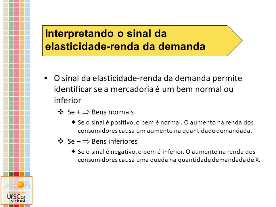 Interpretando o sinal da elasticidade-renda da demanda O sinal da elasticidade-renda da demanda permite identificar se a mercadoria é um bem normal ou
