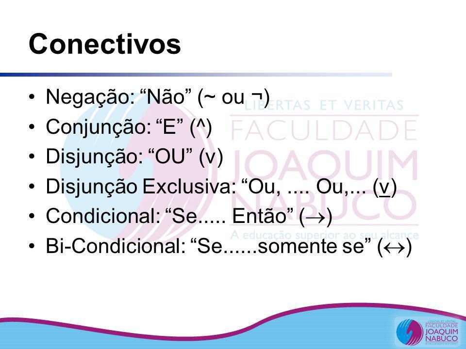 Conectivos Negação: Não (~ ou ¬) Conjunção: E (^) Disjunção: OU (v) Disjunção Exclusiva: Ou,.... Ou,... (v) Condicional: Se..... Então ( ) Bi-Condicio