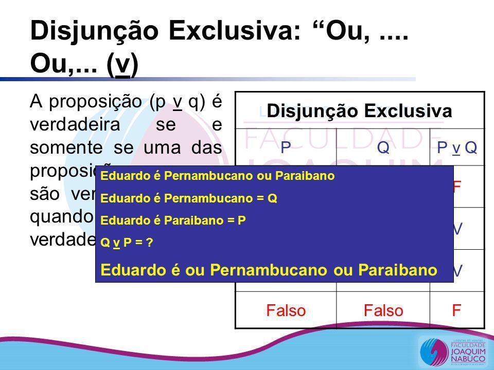Disjunção Exclusiva: Ou,.... Ou,... (v) A proposição (p v q) é verdadeira se e somente se uma das proposições p ou q são verdadeiras. Não quando ambas