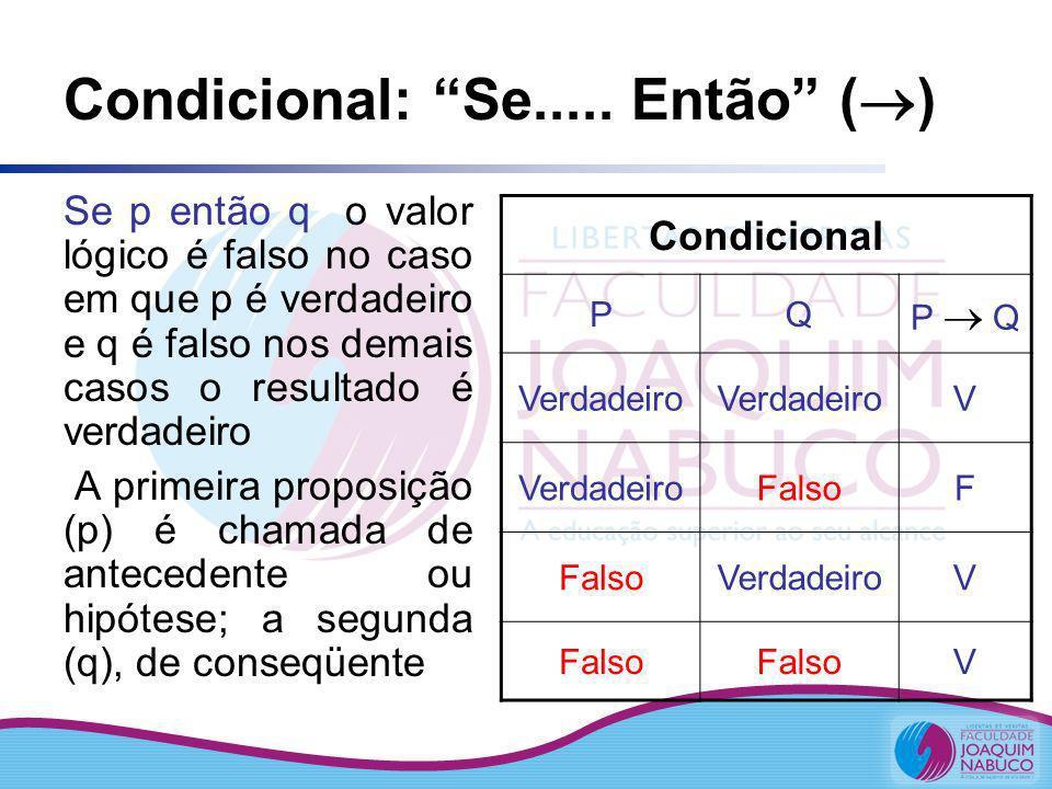 Condicional: Se..... Então ( ) Se p então q o valor lógico é falso no caso em que p é verdadeiro e q é falso nos demais casos o resultado é verdadeiro