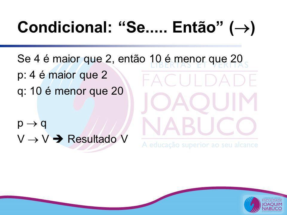 Condicional: Se..... Então ( ) Se 4 é maior que 2, então 10 é menor que 20 p: 4 é maior que 2 q: 10 é menor que 20 p q V V Resultado V