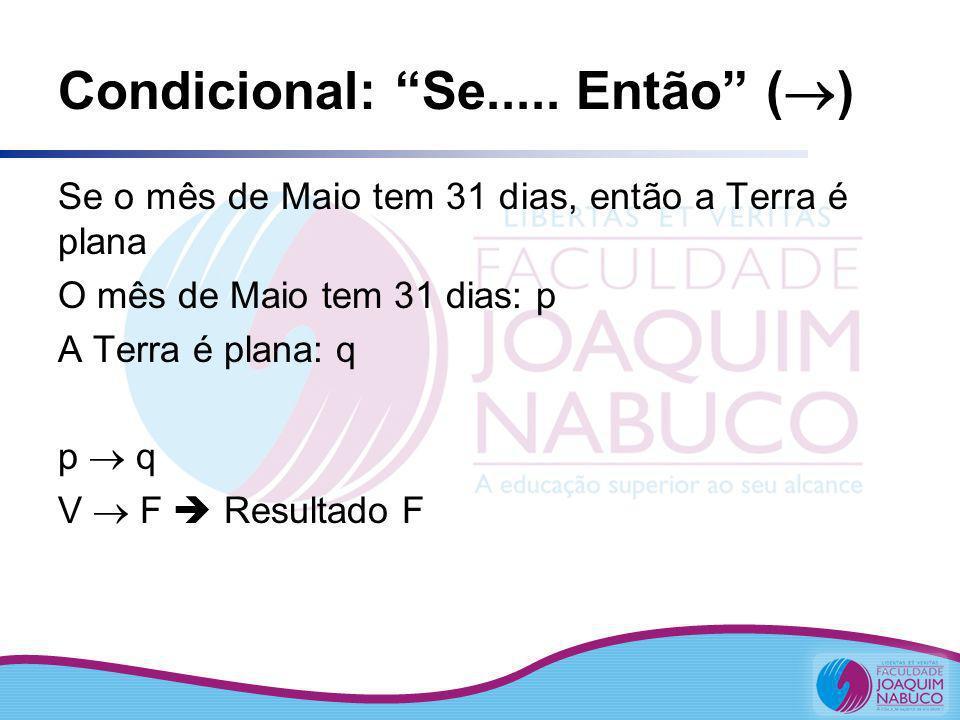 Condicional: Se..... Então ( ) Se o mês de Maio tem 31 dias, então a Terra é plana O mês de Maio tem 31 dias: p A Terra é plana: q p q V F Resultado F