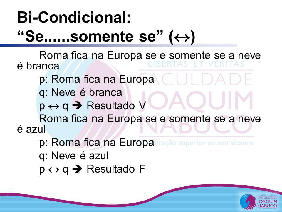 Bi-Condicional: Se......somente se ( ) Roma fica na Europa se e somente se a neve é branca p: Roma fica na Europa q: Neve é branca p q Resultado V Rom