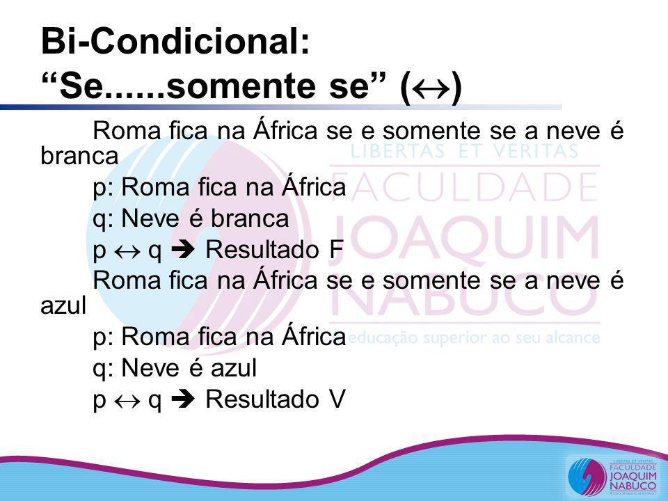 Bi-Condicional: Se......somente se ( ) Roma fica na África se e somente se a neve é branca p: Roma fica na África q: Neve é branca p q Resultado F Rom
