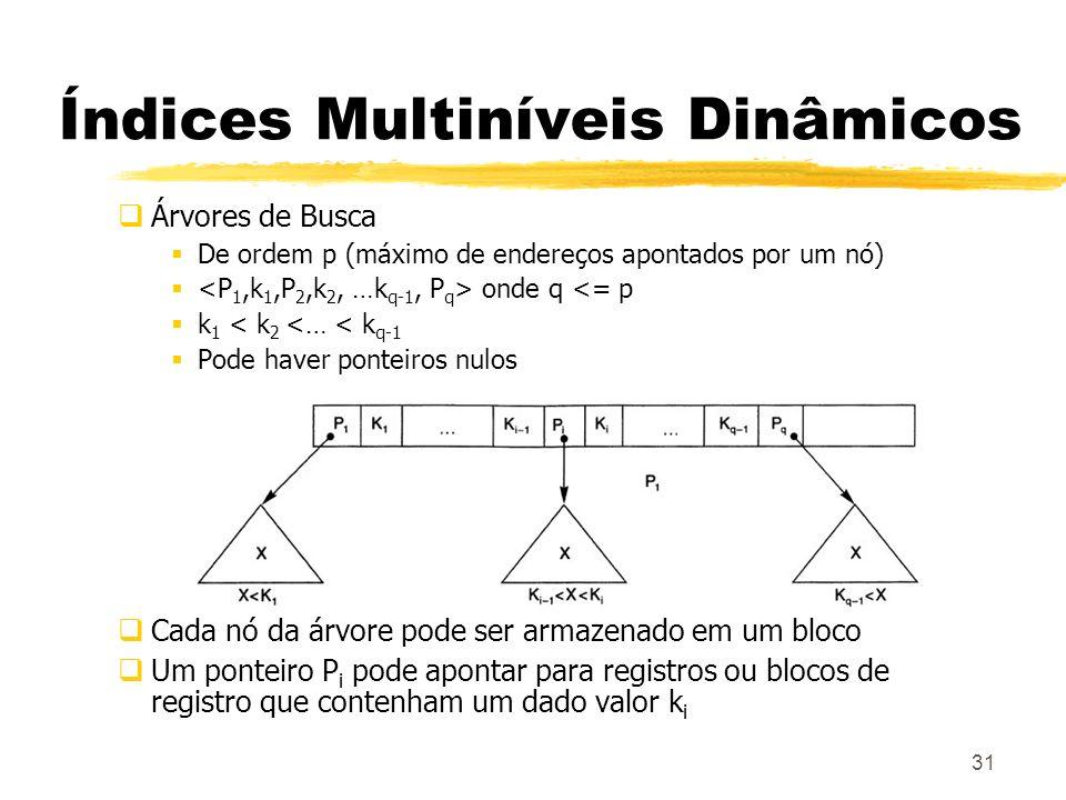 31 Índices Multiníveis Dinâmicos Árvores de Busca De ordem p (máximo de endereços apontados por um nó) onde q <= p k 1 < k 2 <… < k q-1 Pode haver pon