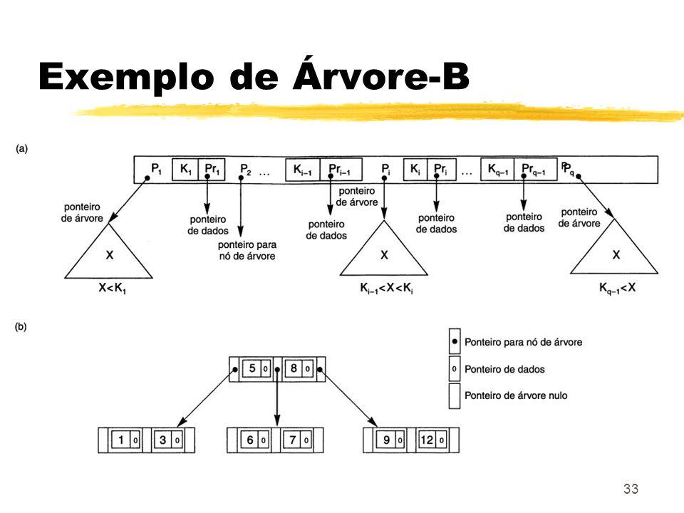 33 Exemplo de Árvore-B