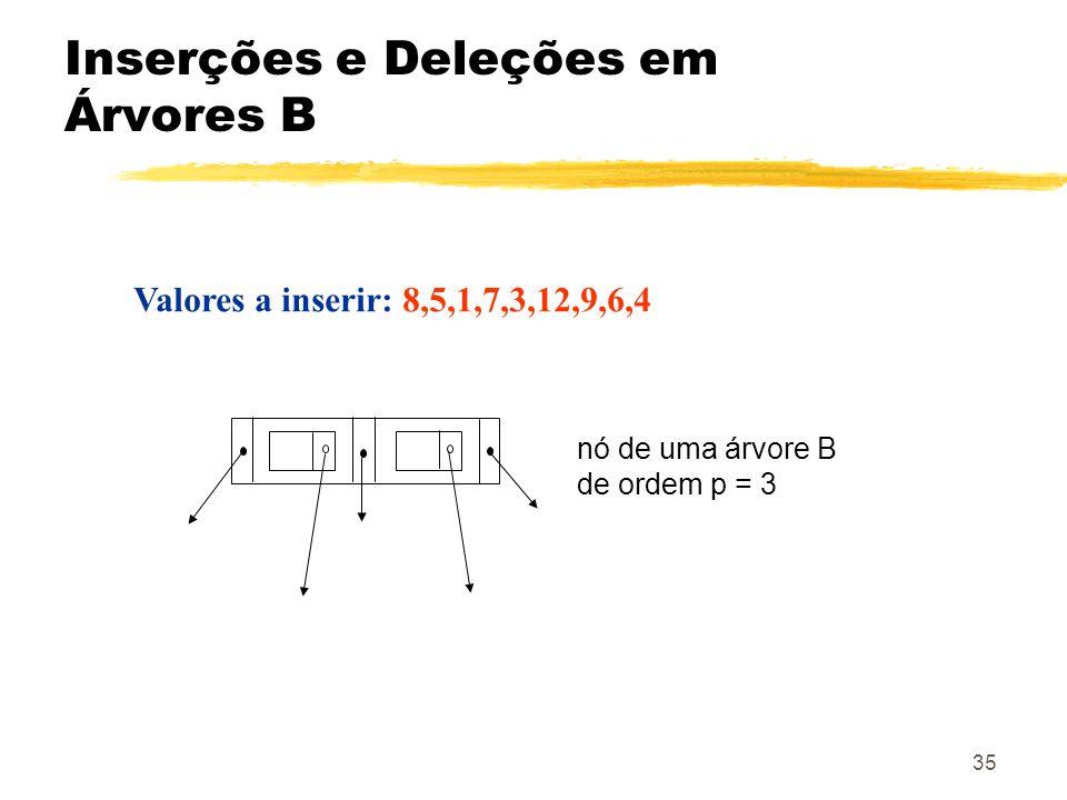 35 Inserções e Deleções em Árvores B nó de uma árvore B de ordem p = 3 Valores a inserir: 8,5,1,7,3,12,9,6,4