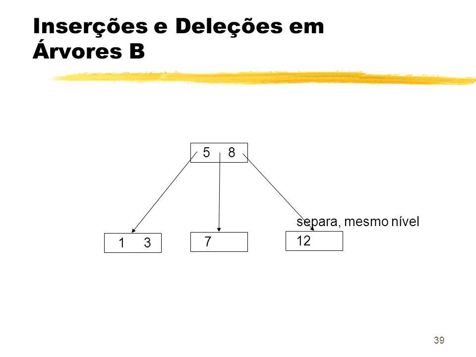 39 Inserções e Deleções em Árvores B 5 8 1 3 7 12 separa, mesmo nível