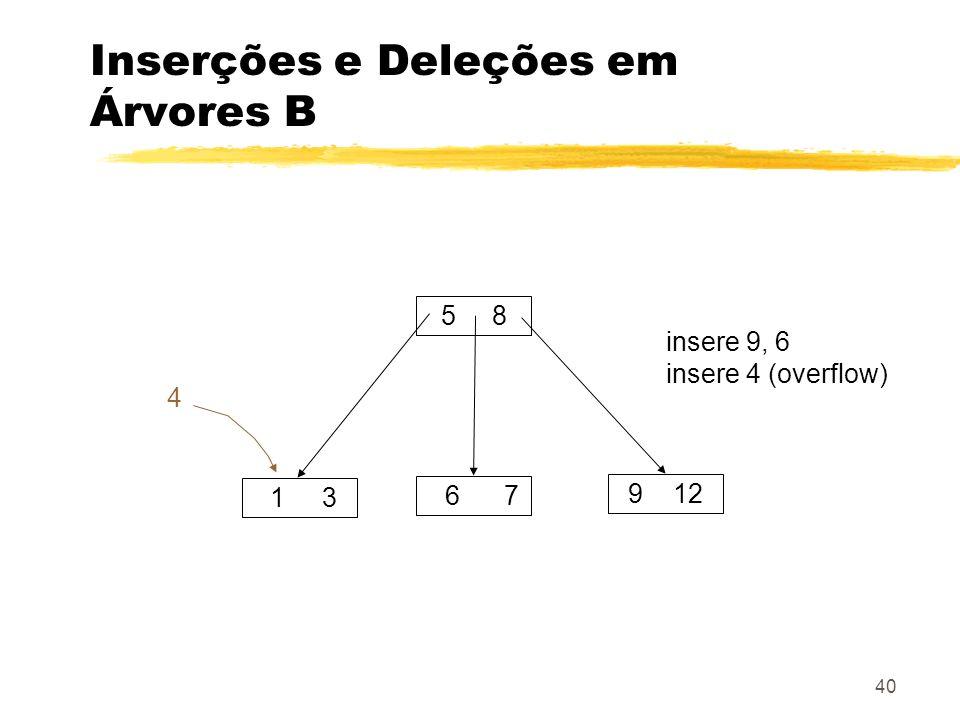 40 Inserções e Deleções em Árvores B 5 8 1 3 6 7 9 12 insere 9, 6 insere 4 (overflow) 4