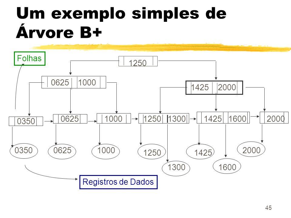 45 1250 0625 1000 1425 2000 03500625 1300 1250 13001425 16002000 0350 06251000 1600 1425 20001000 1250 Folhas Registros de Dados Um exemplo simples de