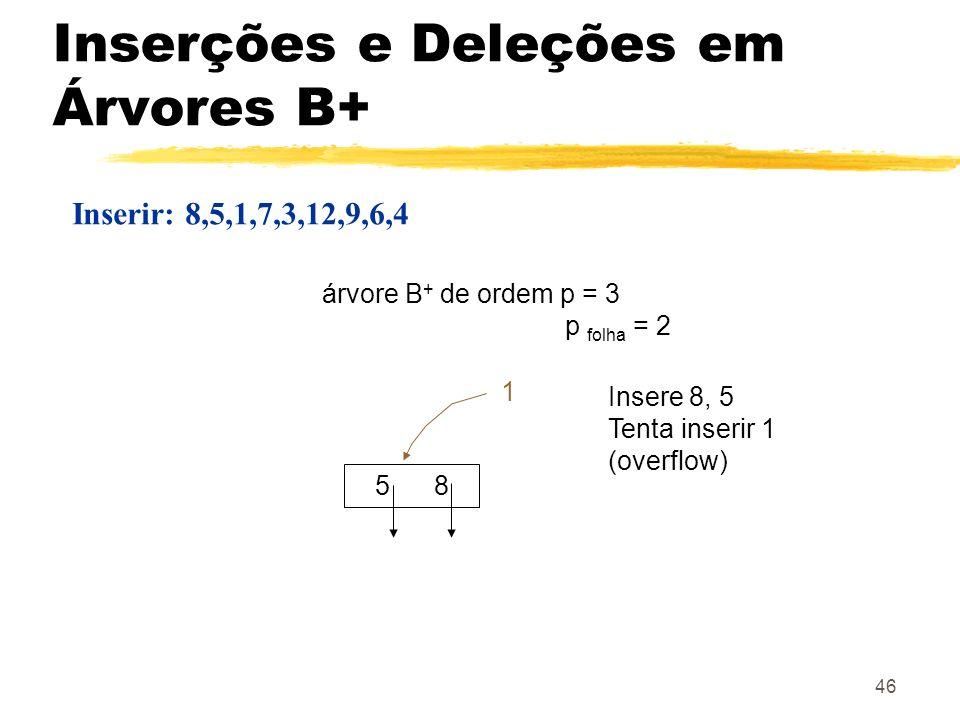 46 5 8 Insere 8, 5 Tenta inserir 1 (overflow) árvore B + de ordem p = 3 p folha = 2 1 Inserir: 8,5,1,7,3,12,9,6,4 Inserções e Deleções em Árvores B+