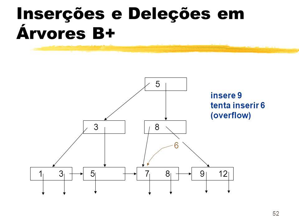 52 5 38 7 8 1 3 5 9 12 insere 9 tenta inserir 6 (overflow) 6 Inserções e Deleções em Árvores B+