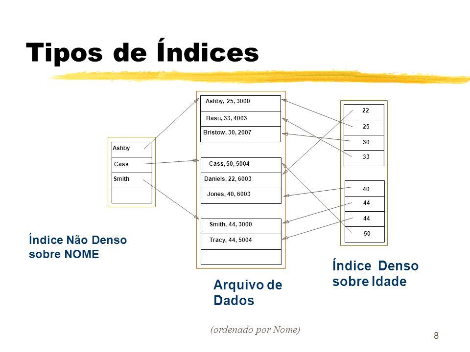 59 Resumo Diferentes estruturas de armazenamento existem, cada uma adequada para determinados requisitos É comum se ter diversos índices definidos sobre um arquivo, cada qual com diferentes campos indexadores.