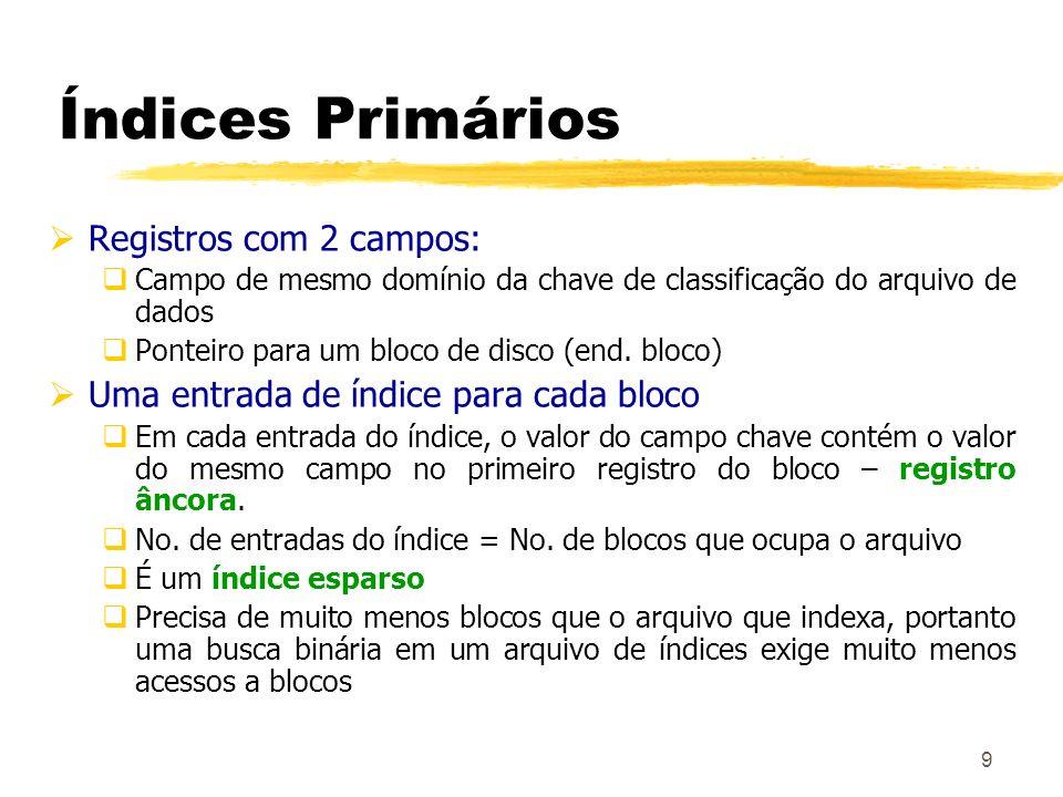 9 Índices Primários Registros com 2 campos: Campo de mesmo domínio da chave de classificação do arquivo de dados Ponteiro para um bloco de disco (end.
