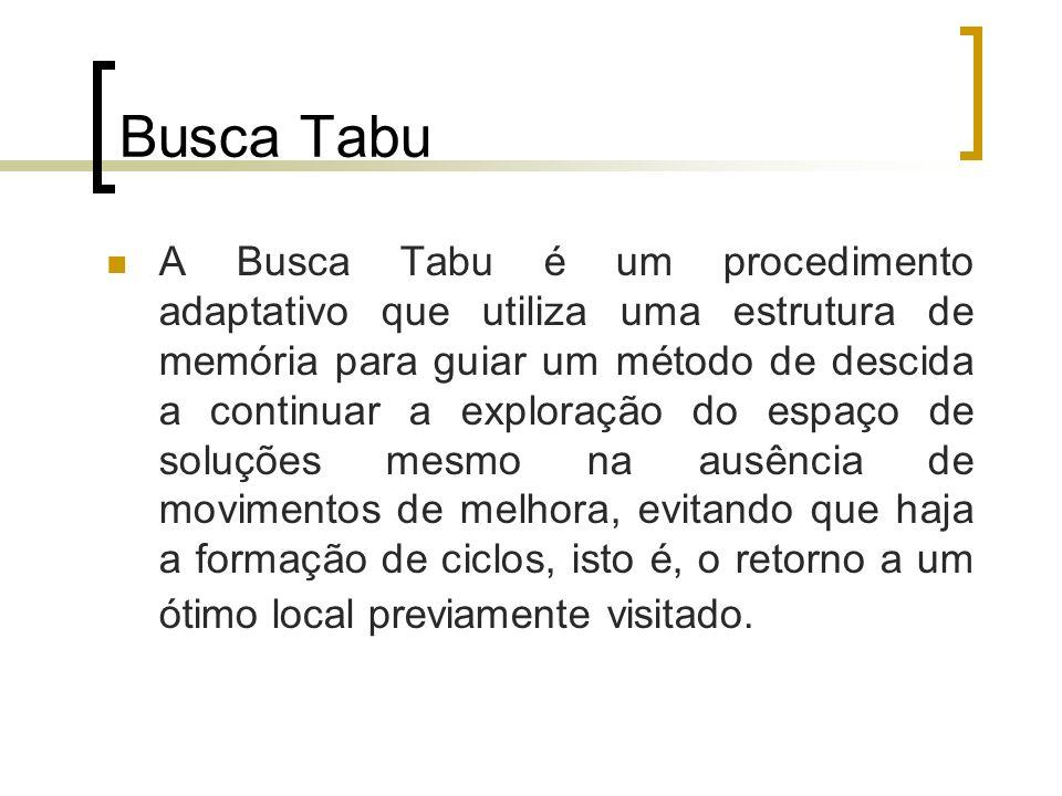 Busca Tabu A Busca Tabu é um procedimento adaptativo que utiliza uma estrutura de memória para guiar um método de descida a continuar a exploração do