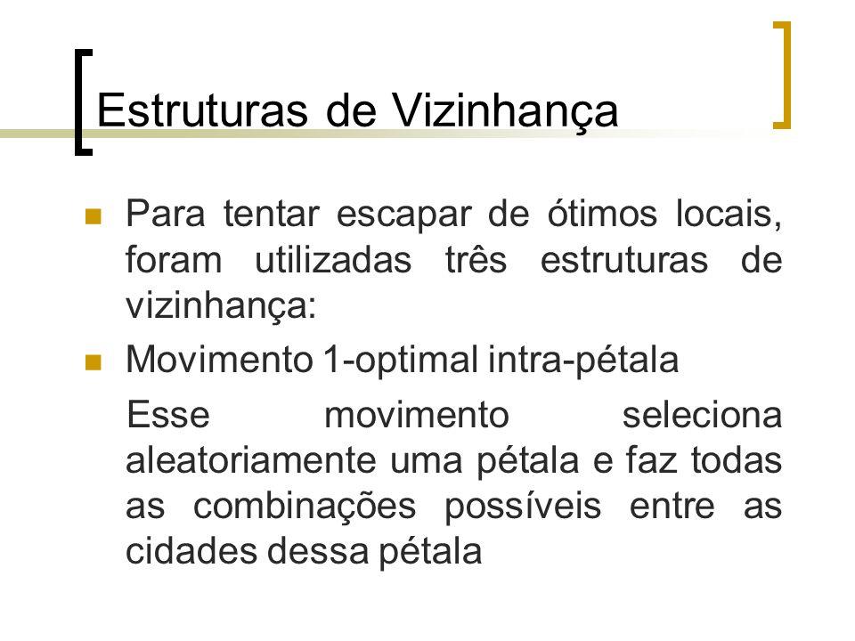 Estruturas de Vizinhança Para tentar escapar de ótimos locais, foram utilizadas três estruturas de vizinhança: Movimento 1-optimal intra-pétala Esse m