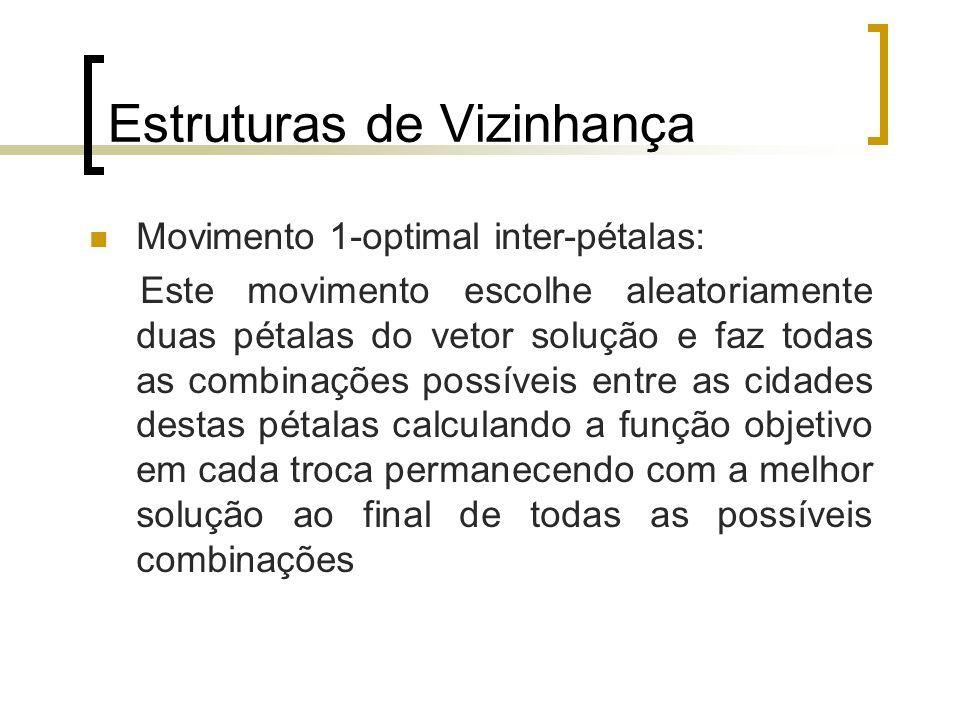 Estruturas de Vizinhança Movimento 1-optimal inter-pétalas: Este movimento escolhe aleatoriamente duas pétalas do vetor solução e faz todas as combina
