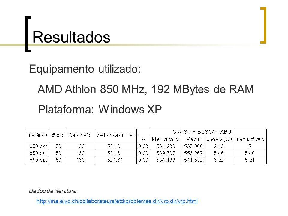Resultados Equipamento utilizado: AMD Athlon 850 MHz, 192 MBytes de RAM Plataforma: Windows XP Dados da literatura: http://ina.eivd.ch/collaborateurs/