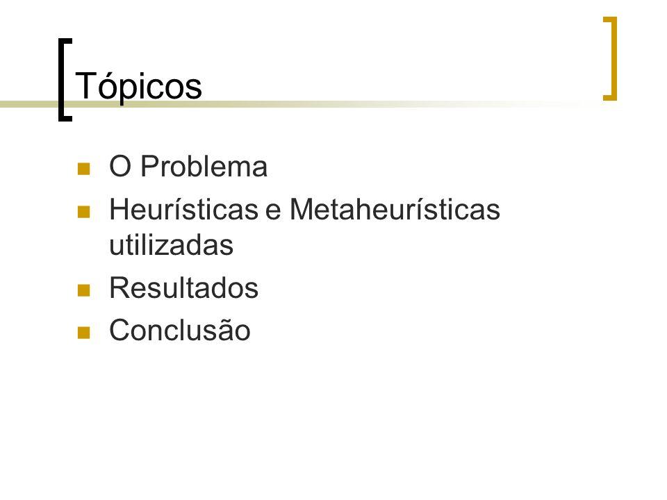 Tópicos O Problema Heurísticas e Metaheurísticas utilizadas Resultados Conclusão