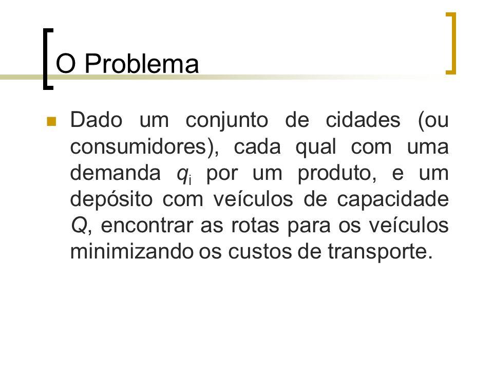 O Problema Dado um conjunto de cidades (ou consumidores), cada qual com uma demanda q i por um produto, e um depósito com veículos de capacidade Q, en