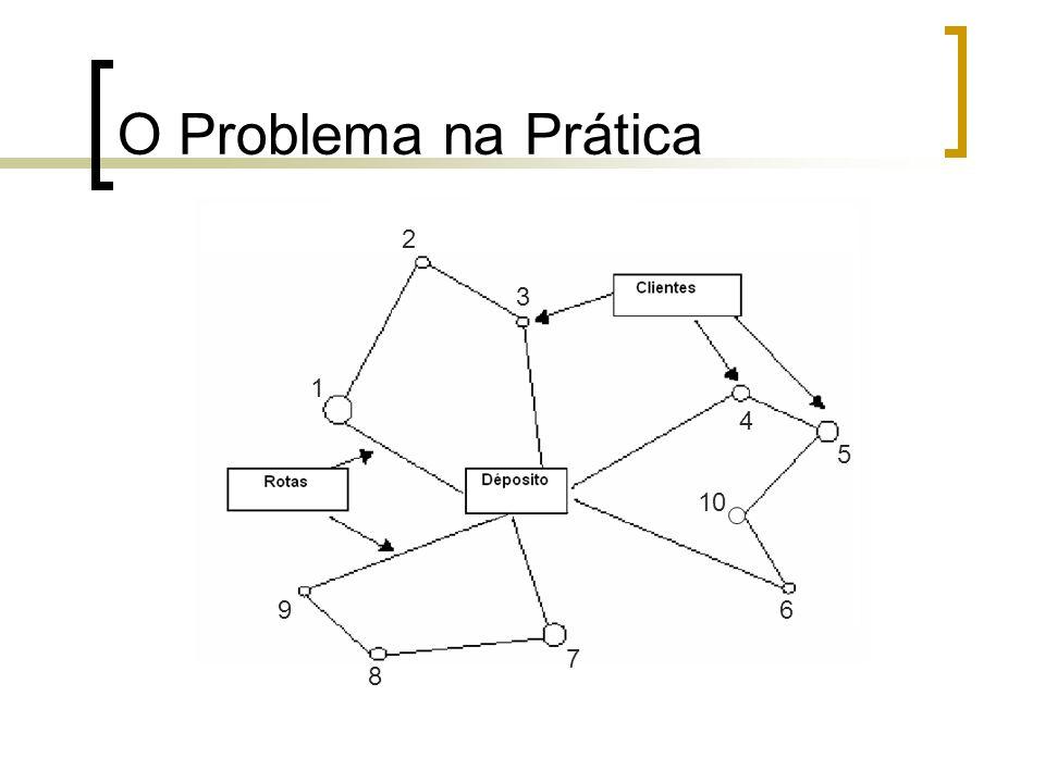 O Problema na Prática 1 2 3 4 5 6 7 8 9 10