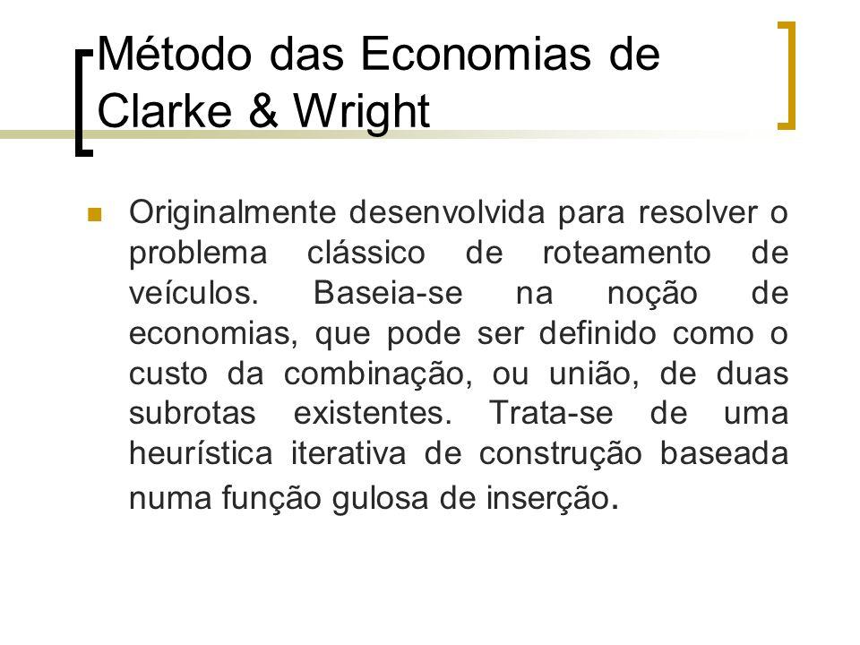 Método das Economias de Clarke & Wright Originalmente desenvolvida para resolver o problema clássico de roteamento de veículos. Baseia-se na noção de