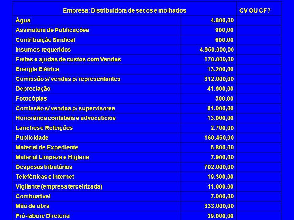 Empresa: Distribuidora de secos e molhadosCV OU CF? Água4.800,00 Assinatura de Publicações900,00 Contribuição Sindical600,00 Insumos requeridos4.950.0