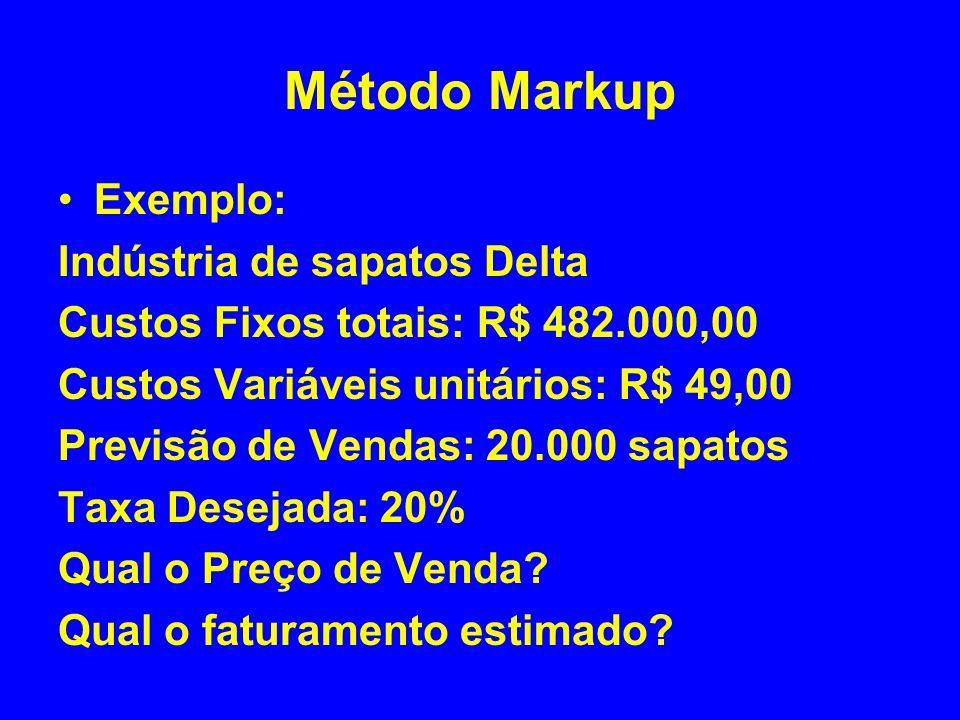 Método Markup Exemplo: Indústria de sapatos Delta Custos Fixos totais: R$ 482.000,00 Custos Variáveis unitários: R$ 49,00 Previsão de Vendas: 20.000 s