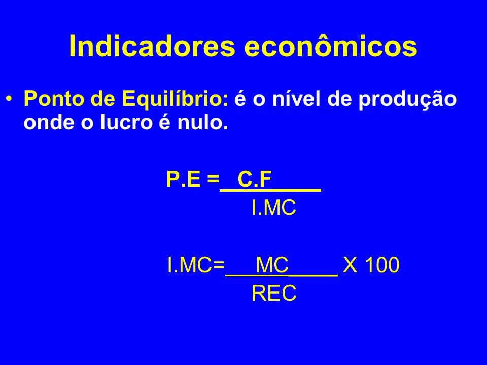 Indicadores econômicos Ponto de Equilíbrio: é o nível de produção onde o lucro é nulo. P.E = C.F____ I.MC I.MC= MC____ X 100 REC